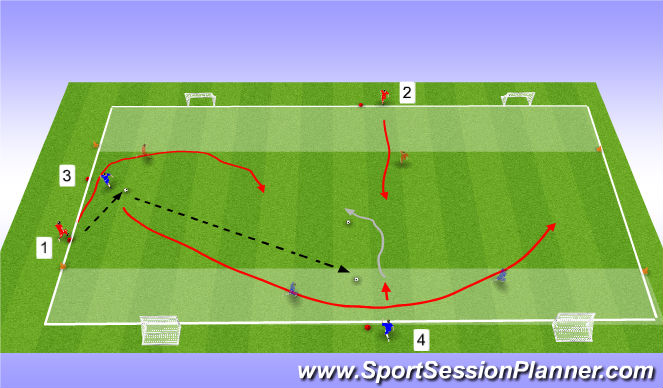 Football/Soccer Session Plan Drill (Colour): 2 Vs 2
