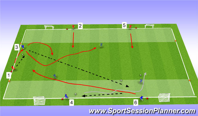Football/Soccer Session Plan Drill (Colour): 3Vs 3