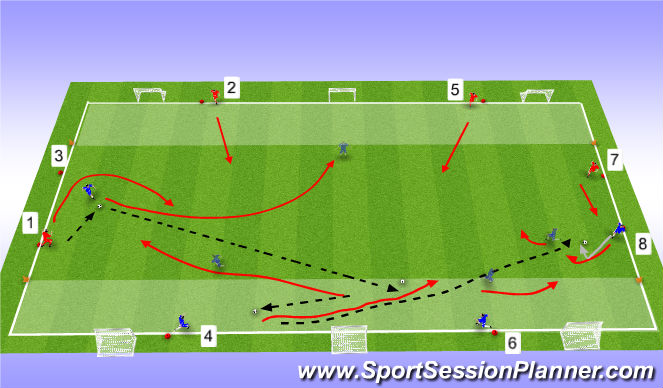 Football/Soccer Session Plan Drill (Colour): 4 Vs 4