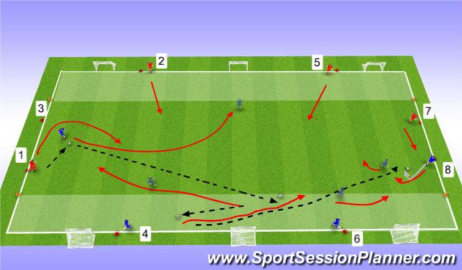 Football/Soccer Session Plan Drill (Colour): 4 Vs 4