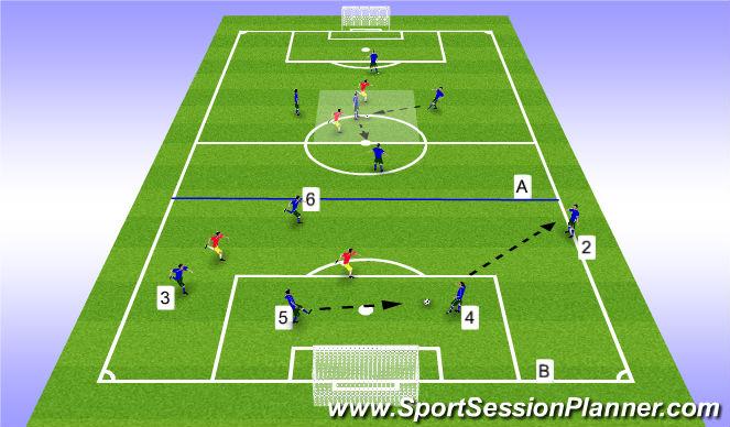 Football/Soccer Session Plan Drill (Colour): Possession 5 v 2