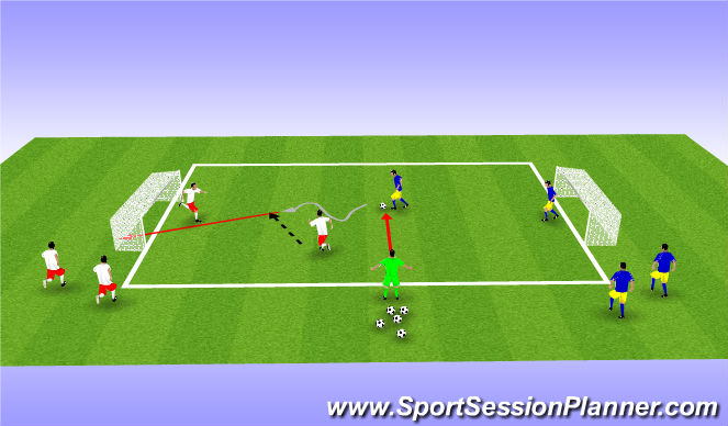 Football/Soccer Session Plan Drill (Colour): 1v1  GOH + GK