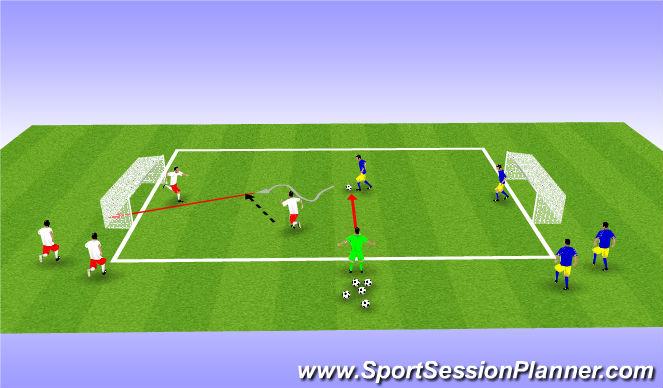 Football/Soccer Session Plan Drill (Colour): 1v1  GOH + GK