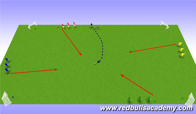 Football/Soccer Session Plan Drill (Colour): Parte Prinicpal 2