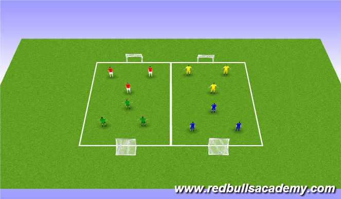 Football/Soccer Session Plan Drill (Colour): Juego Libre