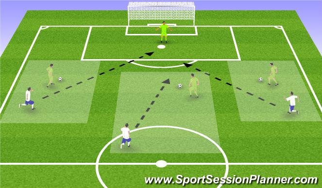 Football/Soccer Session Plan Drill (Colour): Recovery Runs / Cover