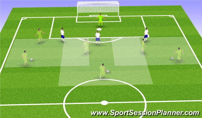 Football/Soccer Session Plan Drill (Colour): Zonal Marking