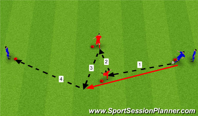 Football/Soccer Session Plan Drill (Colour): One touch overlap