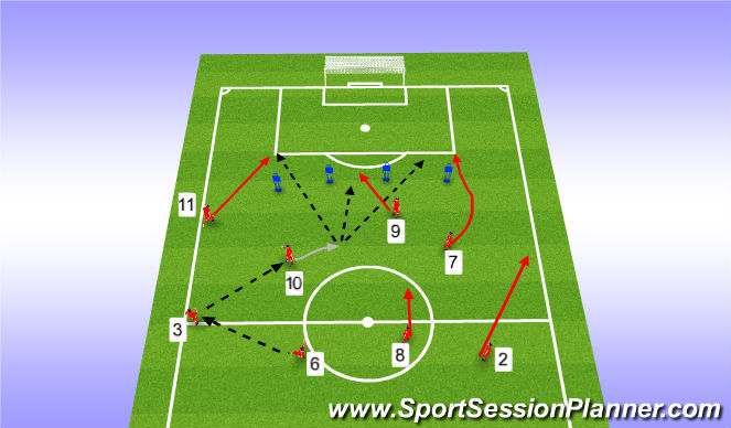 Football/Soccer Session Plan Drill (Colour): POP - 10 dribbles to find a penetrating pass behind the defence