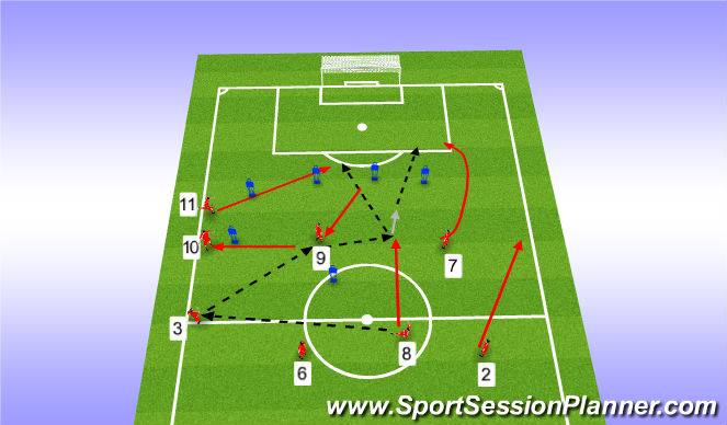 Football/Soccer Session Plan Drill (Colour): POP - 10creates the space for 9, 10 and 11 to change positions