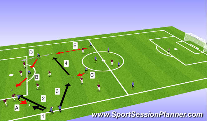 Football/Soccer Session Plan Drill (Colour): Game View