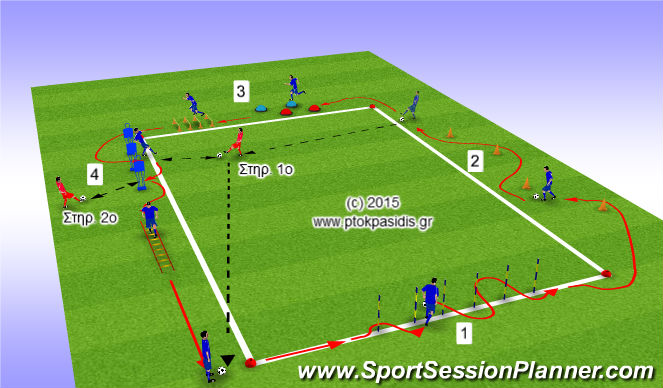Football/Soccer Session Plan Drill (Colour): 4 Σταθμοί