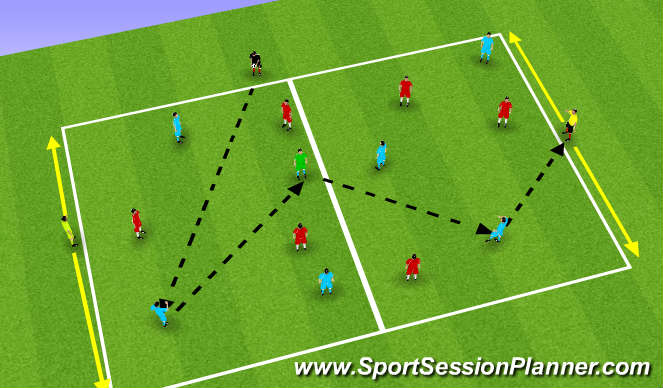 Football/Soccer Session Plan Drill (Colour): Developing quick play