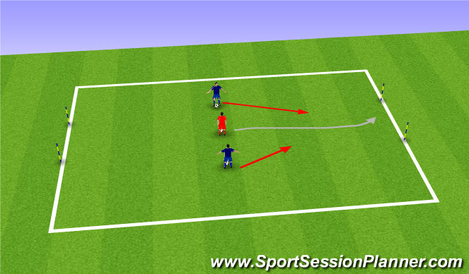 Football/Soccer Session Plan Drill (Colour): Thieves + Guards