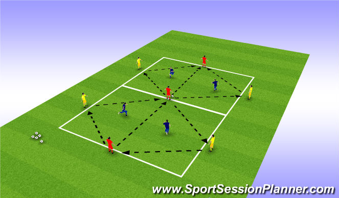 Football/Soccer Session Plan Drill (Colour): 4v4 + 3 Neutrals