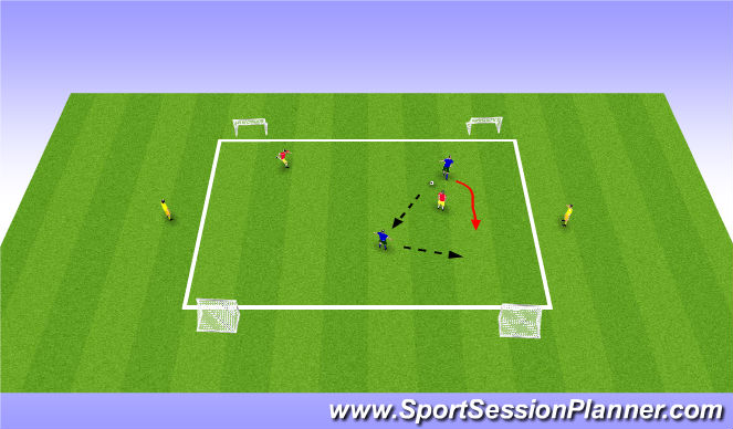 Football/Soccer Session Plan Drill (Colour): 2 v 2 to 4 goals