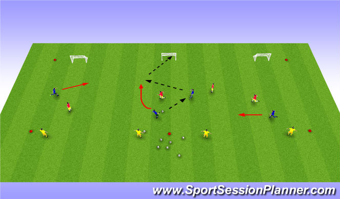 Football/Soccer Session Plan Drill (Colour): 4 v 4 to 3 goals