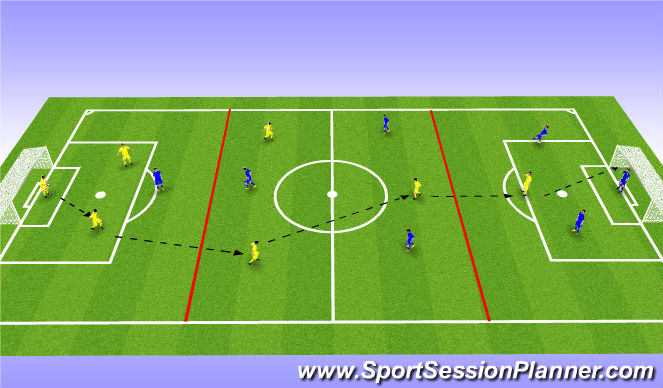 Football/Soccer Session Plan Drill (Colour): Thirds Game