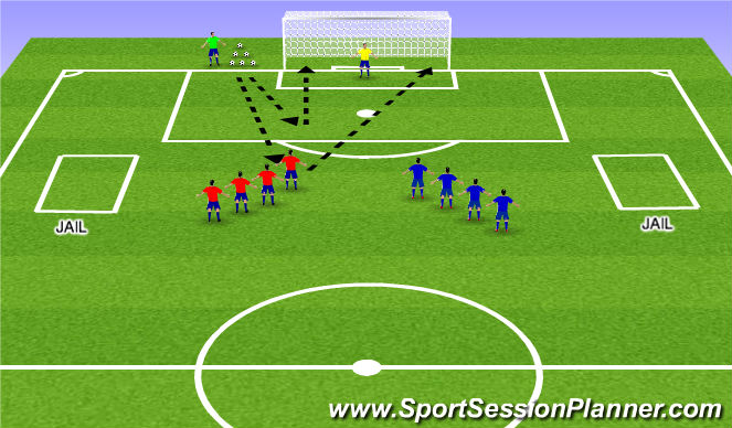 Football/Soccer Session Plan Drill (Colour): Jailed Shooting Game