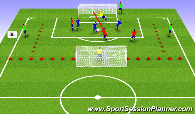 Football/Soccer Session Plan Drill (Colour): Stage 3-20 min