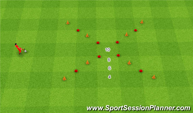 Football/Soccer Session Plan Drill (Colour): Long passes. Przerzuty.
