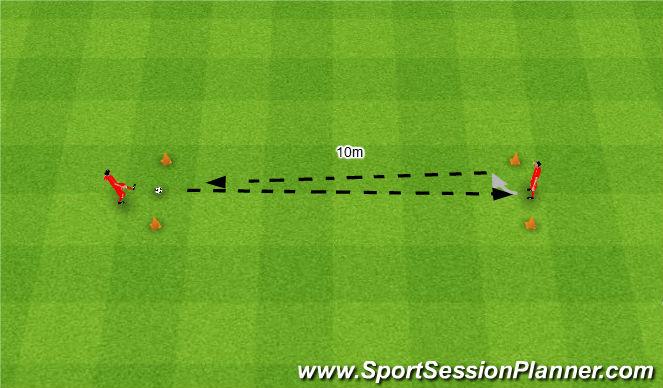 Football/Soccer Session Plan Drill (Colour): Passing. Podania.