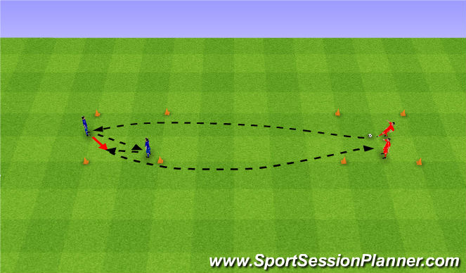 Football/Soccer Session Plan Drill (Colour): Przerzuty.