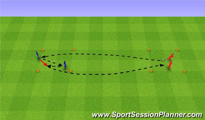 Football/Soccer Session Plan Drill (Colour): Przerzuty.