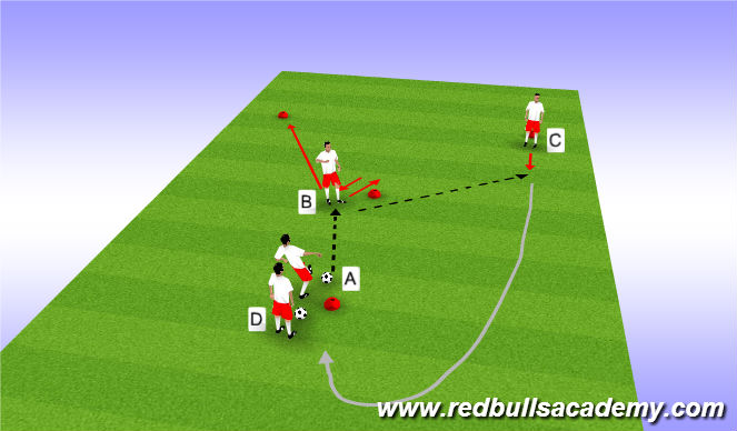 Football/Soccer Session Plan Drill (Colour): Y-Drill (U8/9)