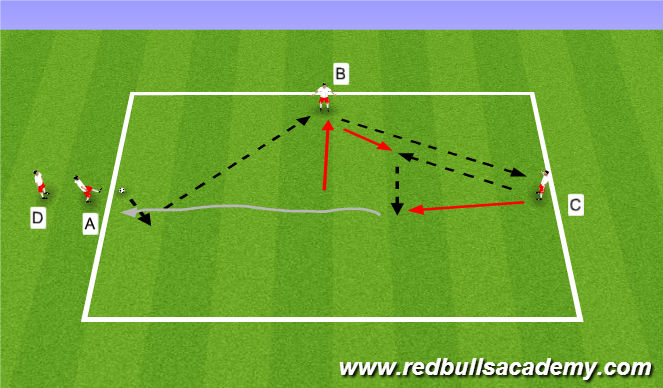 Football/Soccer Session Plan Drill (Colour): Technical (U9/10)