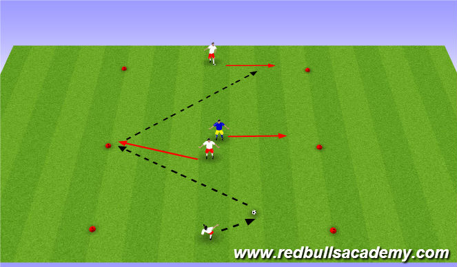 Football/Soccer Session Plan Drill (Colour): Semi-opposed (U10/11)