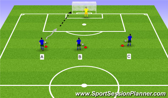 Football/Soccer Session Plan Drill (Colour): 1v1 and 2v1