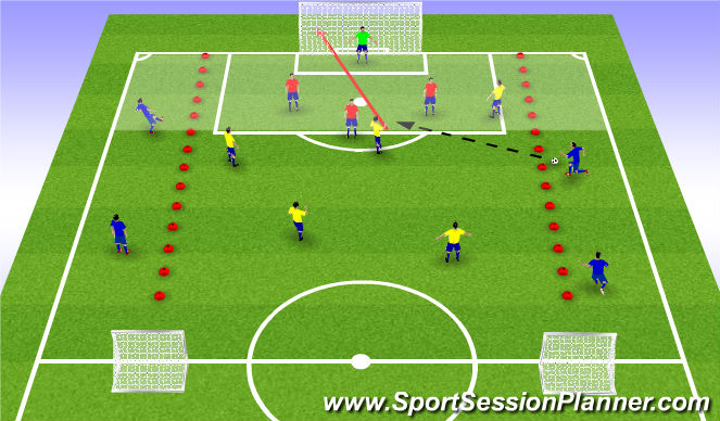 Football/Soccer Session Plan Drill (Colour): Crossing & Finishing