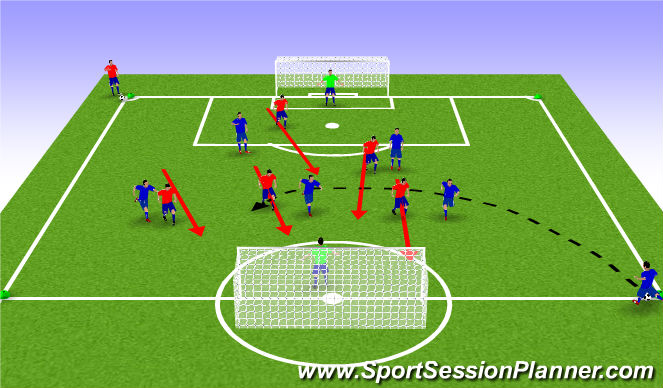 Football/Soccer Session Plan Drill (Colour): Crossing Small Sided Game