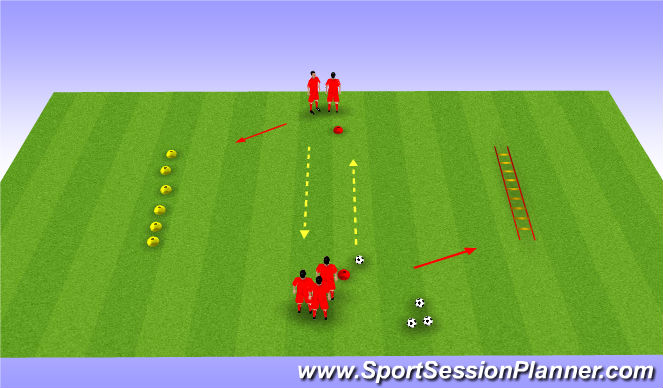 Football/Soccer Session Plan Drill (Colour): Passing / Agility