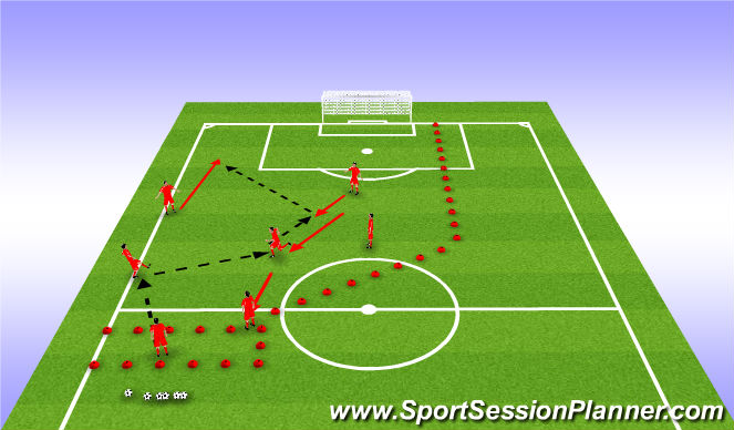 Football/Soccer Session Plan Drill (Colour): POP - Wingers look for the final penetrating pass from deep positions.
