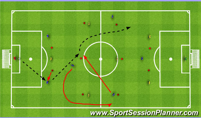 Football/Soccer Session Plan Drill (Colour): Rotational Movement