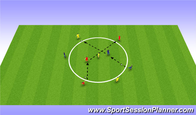 Football/Soccer Session Plan Drill (Colour): Recieve + Turn