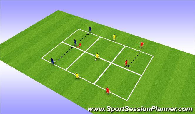 Football/Soccer Session Plan Drill (Colour): Traffic Light Recieve + Turn