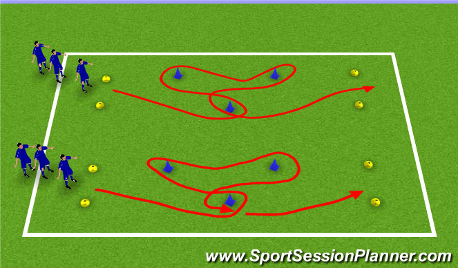 Football/Soccer Session Plan Drill (Colour): Relay race Acceleration and Deceleration
