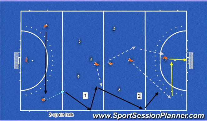 Hockey Session Plan Drill (Colour): drie op de balk