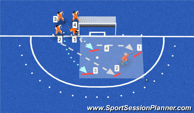 Hockey Session Plan Drill (Colour): pc def