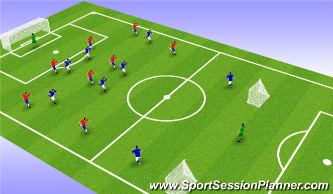 Football/Soccer Session Plan Drill (Colour): Defending 1st & 2nd hase