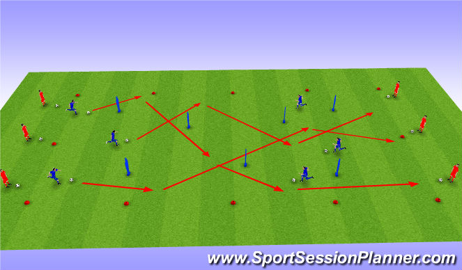 Football/Soccer Session Plan Drill (Colour): Running with the Ball Progression
