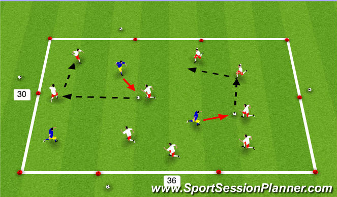 Football/Soccer Session Plan Drill (Colour): 9v3