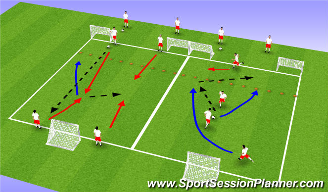 Football/Soccer Session Plan Drill (Colour): 2v2 to pugs