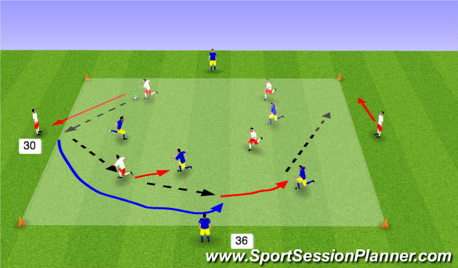 Football/Soccer Session Plan Drill (Colour): 6v6 conditional