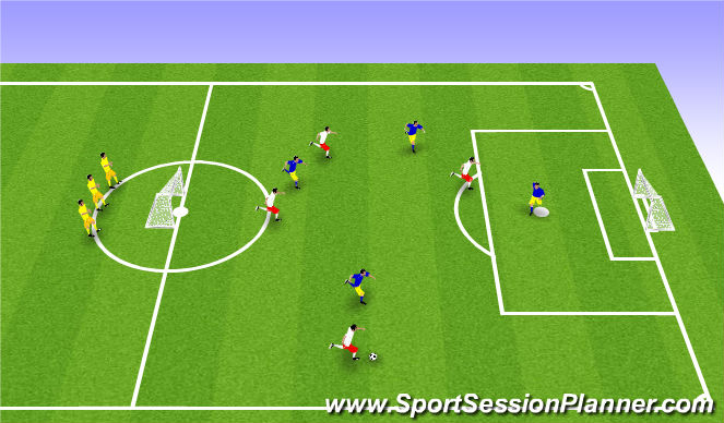Football/Soccer Session Plan Drill (Colour): Finish with 11v11
