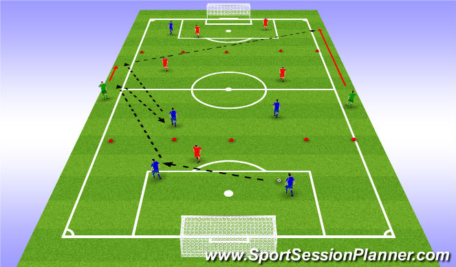 Football/Soccer Session Plan Drill (Colour): SSG-Switching Play