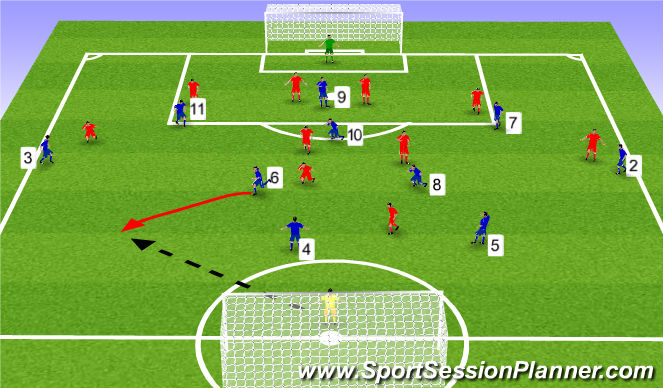 Football/Soccer Session Plan Drill (Colour): Taktískt spil: